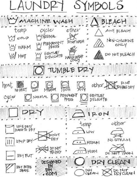 rosetta stone xpath cheat sheet laundry symbol printable i d like something like this