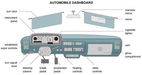 cadenas coche ingles partes de un carro en ingles vocabulario automotriz