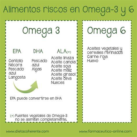 omega 3 alimentos alimentos ricos en omega 3 y omega 6 infograf 237 as
