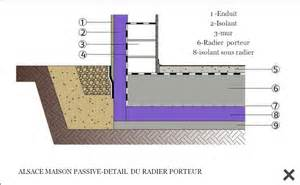 construction d une passive contemporaine en alsace