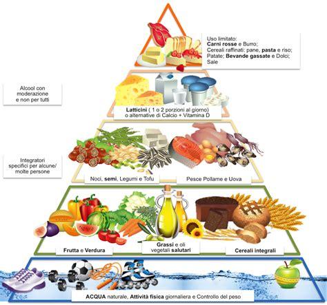 cos è la piramide alimentare la nuova piramide alimentare nutridinazione