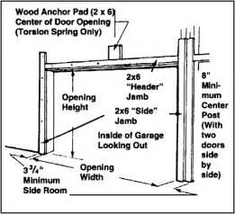 Garage Door Jamb Detail Garage Door Installation International