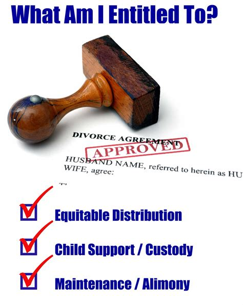 learn what you are entitled to receive or pay in your