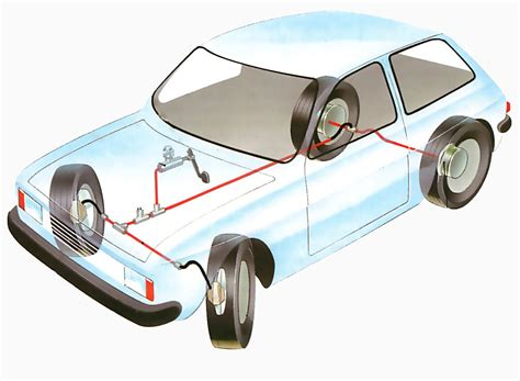 What Is A Brake Pipe by Fitting New Metal Brake Pipes How A Car Works