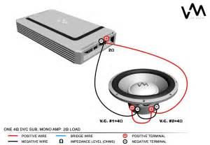 dual voice coils