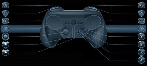 yii2 change layout in controller valve s steam controller seems to have sprouted a thumb