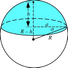 cross sectional area of sphere cross sectional area of a sphere sxediase 2013