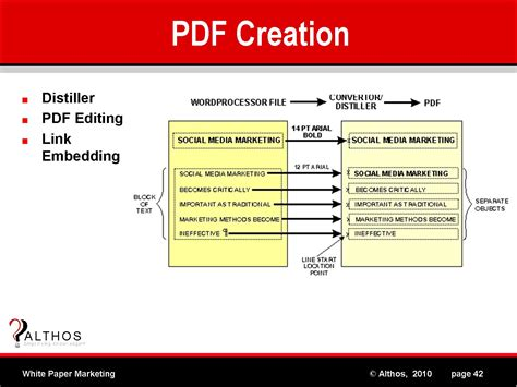tutorial marketing online pdf white paper marketing white paper pdf creation
