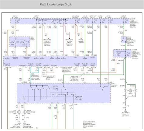 lighting panel wiring diagram wiring diagram