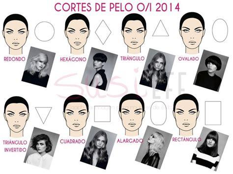 cortes de pelo para diferentes tipo de cara ok cortes de pelo tendencias otono 2014 jpg 800 215 600