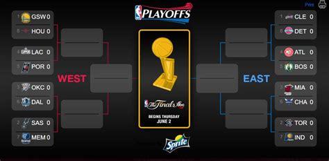 Calendario Knicks Nba Playoffs 2016 Basketcaffe