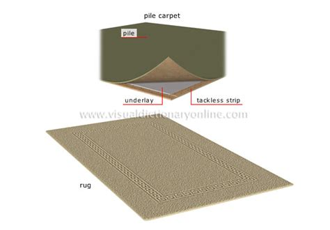 house structure of a house textile floor coverings