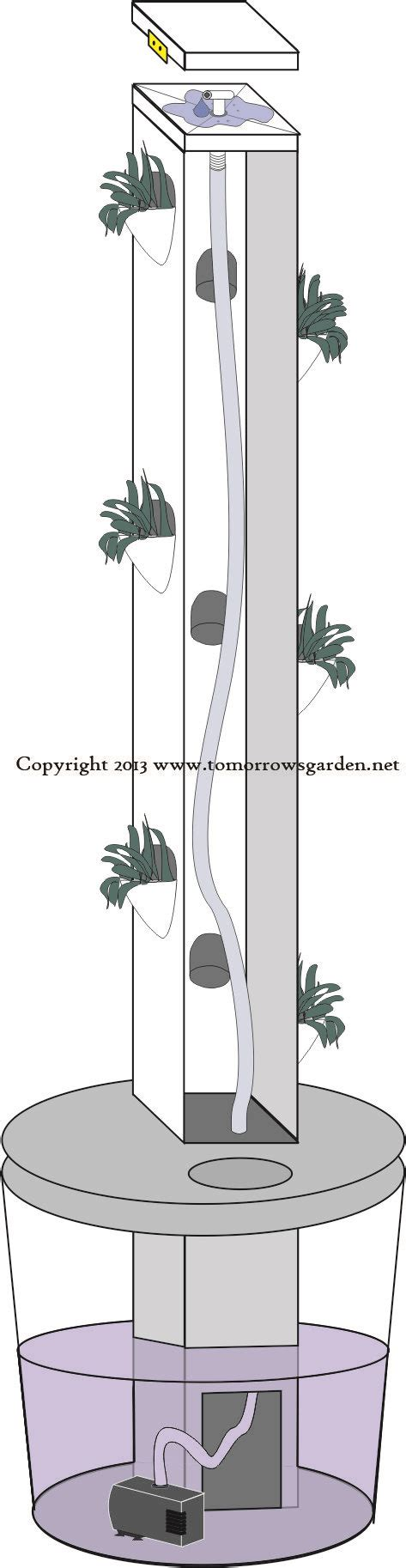 How To Build A Vertical Hydroponic Garden 76 Best Images About Greenhouse Farm On