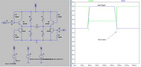 diode as current limiter current limiting diode ltspice 28 images eastham modeling diode breakdown voltages in