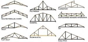 Common Pole Barn Sizes Caudill Truss And Metal Trusses