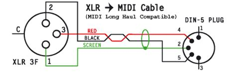 midi cable wiring hinton instruments professional midi guide page 3