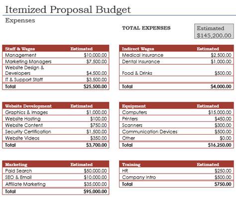 Proposal Budget Design Randall Fletcher Draft Budget Template