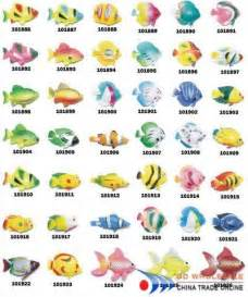 aquarium fish and name   Tropical Aquarium Fish Guide 2017   Fish Tank