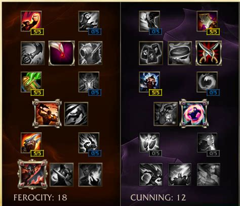 ap fiora build league of legends fotm report top nerfplz lol
