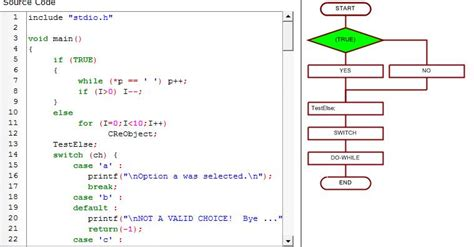 code to flowchart generator shareware code flowchart creator at collection
