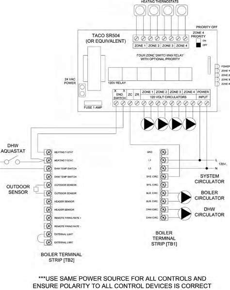 contemporary wiring terms pattern electrical and wiring