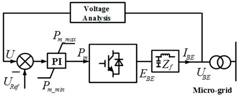 wiring diagram 220v 50hz 230 single phase wiring diagram