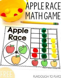 1000 Images About Apples To Physics On Pinterest Apple