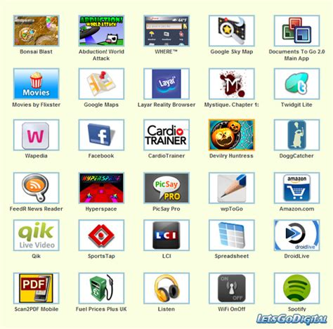 mobile apps software all mobile softwares marathi mp3 songs