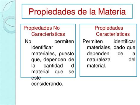imagenes vectoriales y sus caracteristicas propiedades caracter 237 sticas de la materia