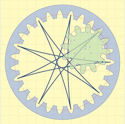 pstricks : applications: spirographe, ébauche d'un package