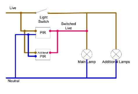 fresh wiring  pir light