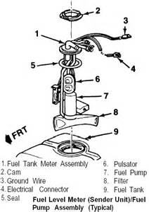 wiring diagram for 87 c10 fuel sending unit wiring free engine image for user manual