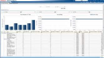 Call Center Report Template Oracle Airlines Data Model Sample Reports