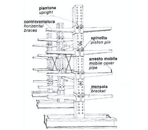 scaffali metallici genova scaffalature metalliche industriali simag