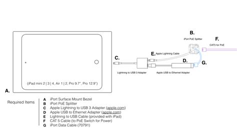 12 volt usb charger wiring diagrams repair wiring