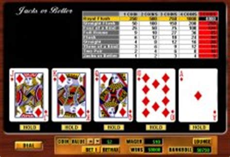tutorial video poker video poker rules and how to play video poker