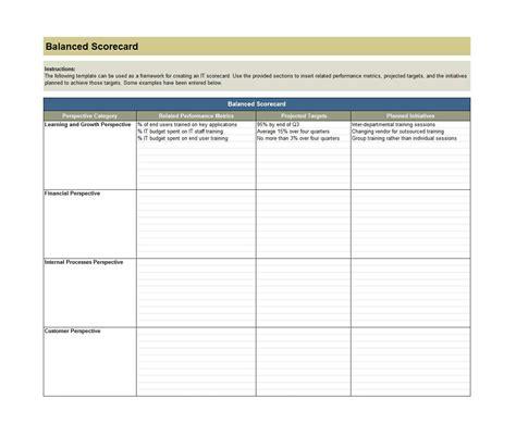 31 Professional Balanced Scorecard Exles Templates Balanced Scorecard Excel Template Free
