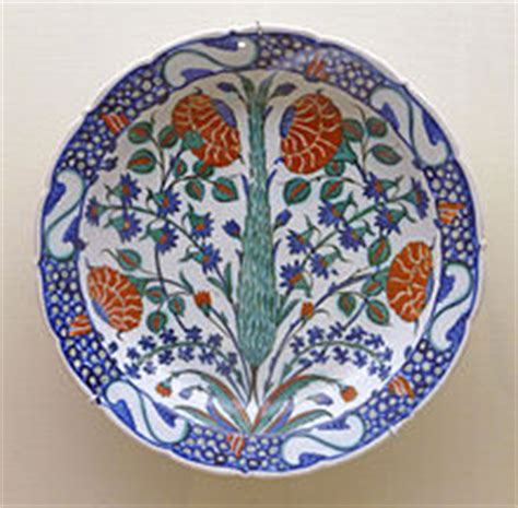 Alkaline Ceramic Alkaline Keramik fritware