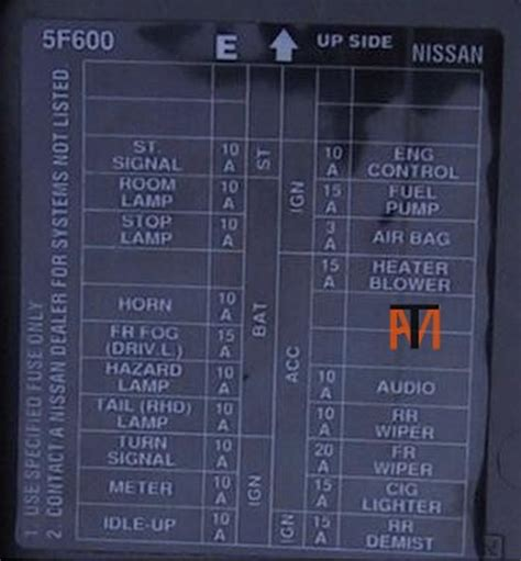 nissan skyline fuse box get free image about wiring diagram