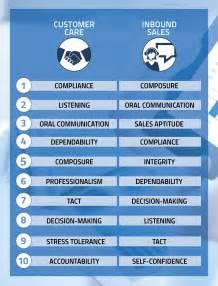 competencies beware adding sales duties to support roles