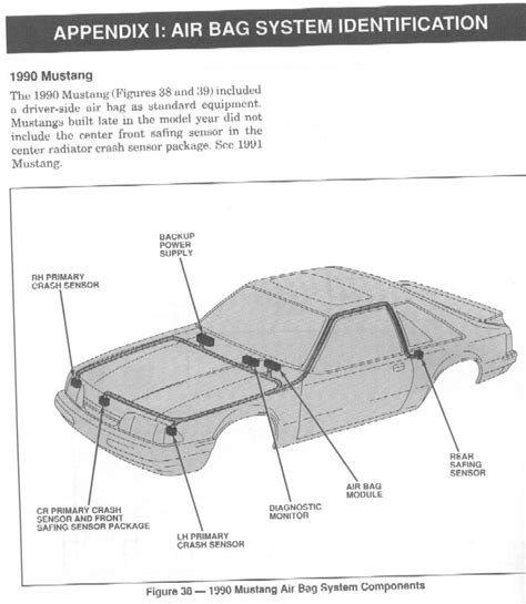 airbag deployment 1991 ford ranger on board diagnostic system mustang 90 91 air bag diagnostic codes