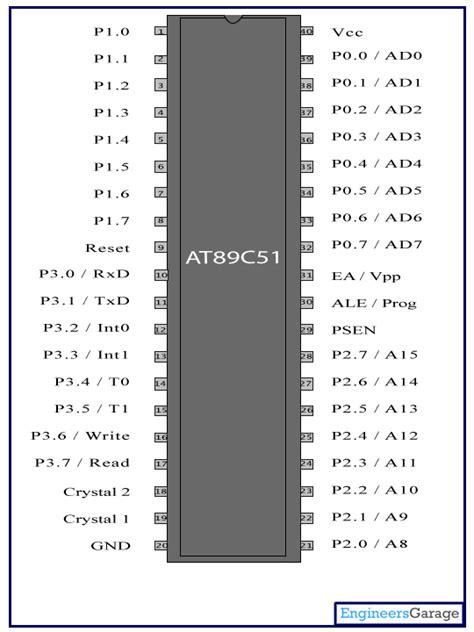 atmel  atc microcontroller pin diagram