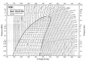 p h diagram free wiring diagram images