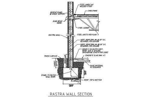 detail wall section drawings