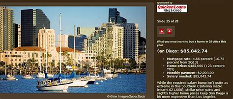 buying a house in san diego buying a house in san diego 28 images we buy houses in san diego 858 522 9070 any