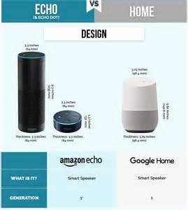 home vs echo a smart speaker comparison