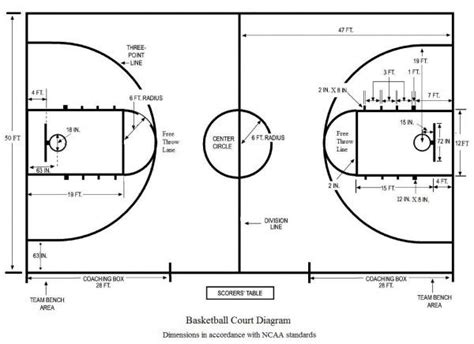 basketball c template 10 images about diagram on ford explorer