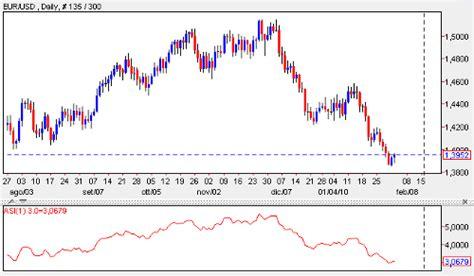 accumulative swing index accumulative swing index asi forexguida com