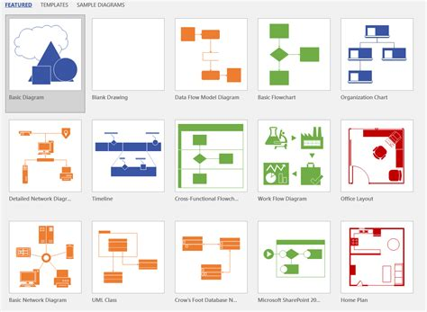 Minyak Visio jenis diagram flowchart gallery how to guide and refrence