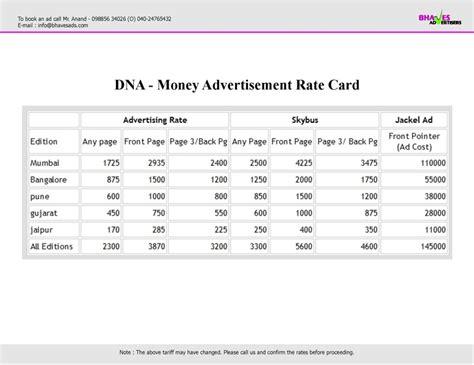 Analysis Of Advertisement Essay by Advertisement Analysis Essays